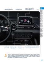 Ofertas de Mazda, Guía Rapida MX-5