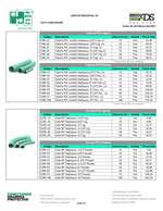 Ofertas de Elektrón, Precios PVC