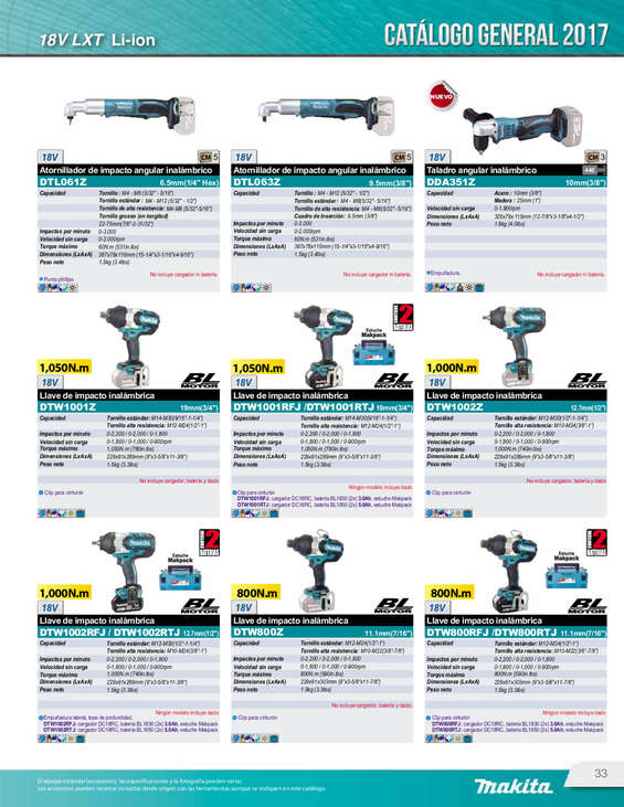 Ofertas de Makita, catalogo general 2017