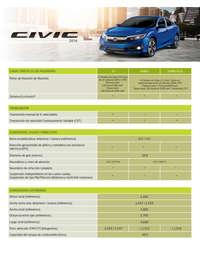 Ficha técnica Honda Civic