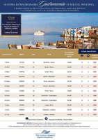 Ofertas de Mega Travel, Avances 2017