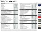 Ofertas de Mazda, CX-9