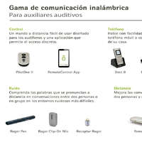 Productos Connect