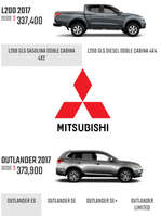 Ofertas de Mitsubishi Motors, Promociones